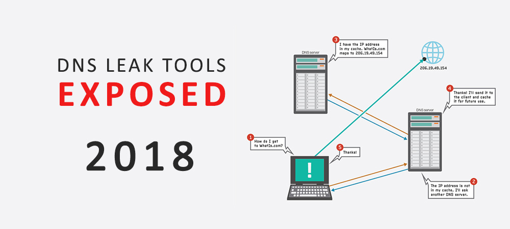 DNS Leak Testing Tools EXPOSED – Tools That Misleading Users