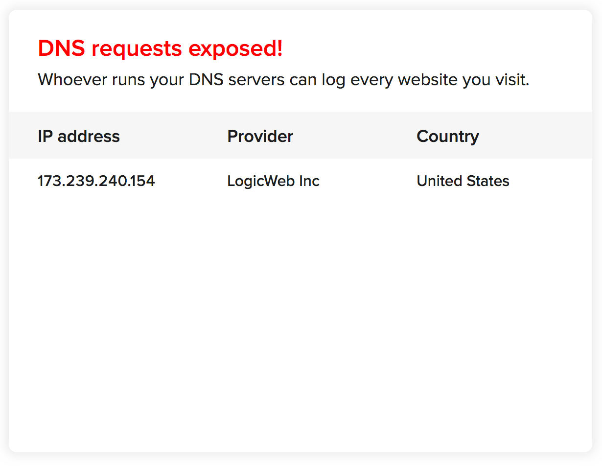 dns leak test - fake